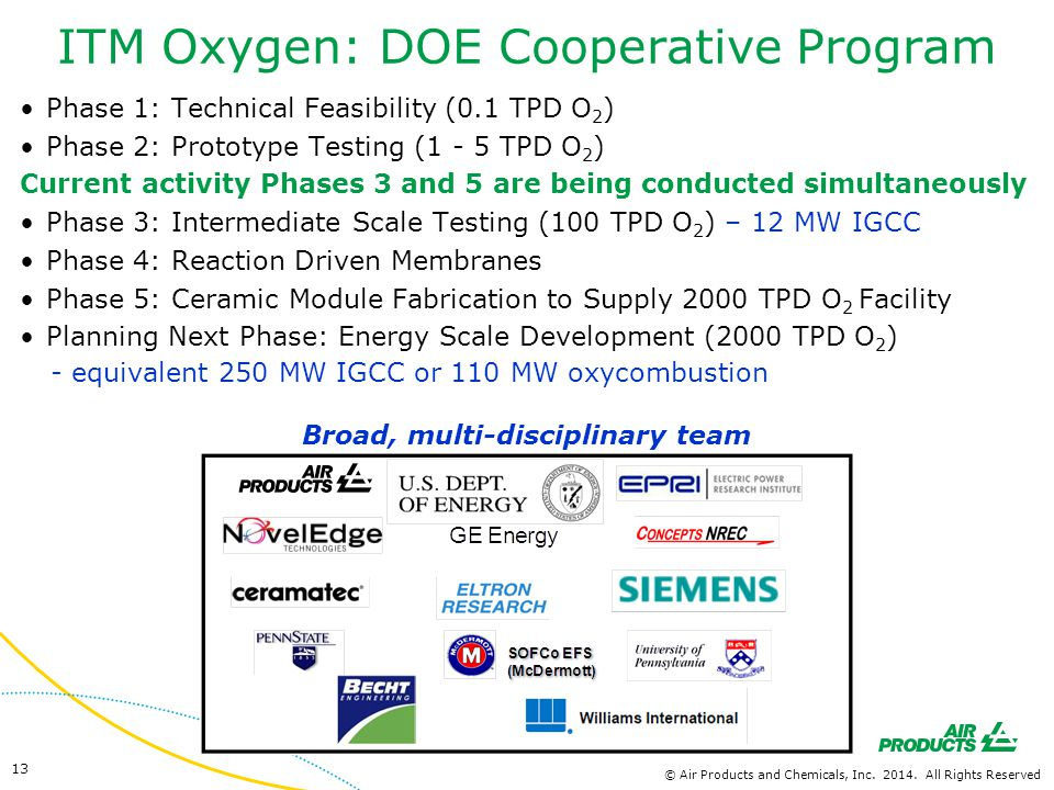ITM Oxygen: DOE Cooperative Program