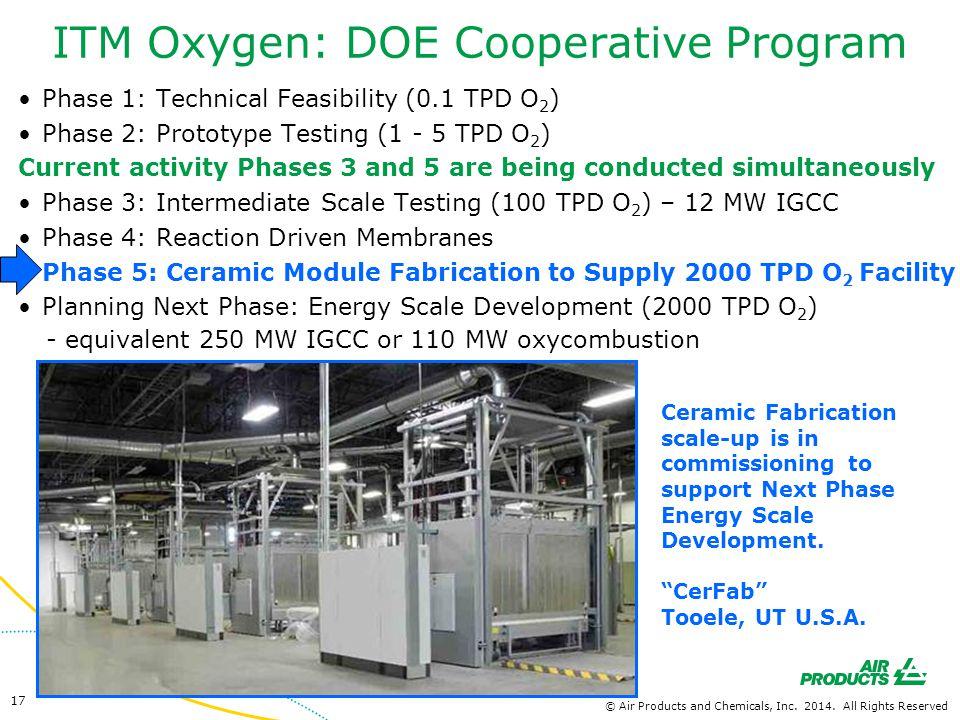 ITM Oxygen: DOE Cooperative Program