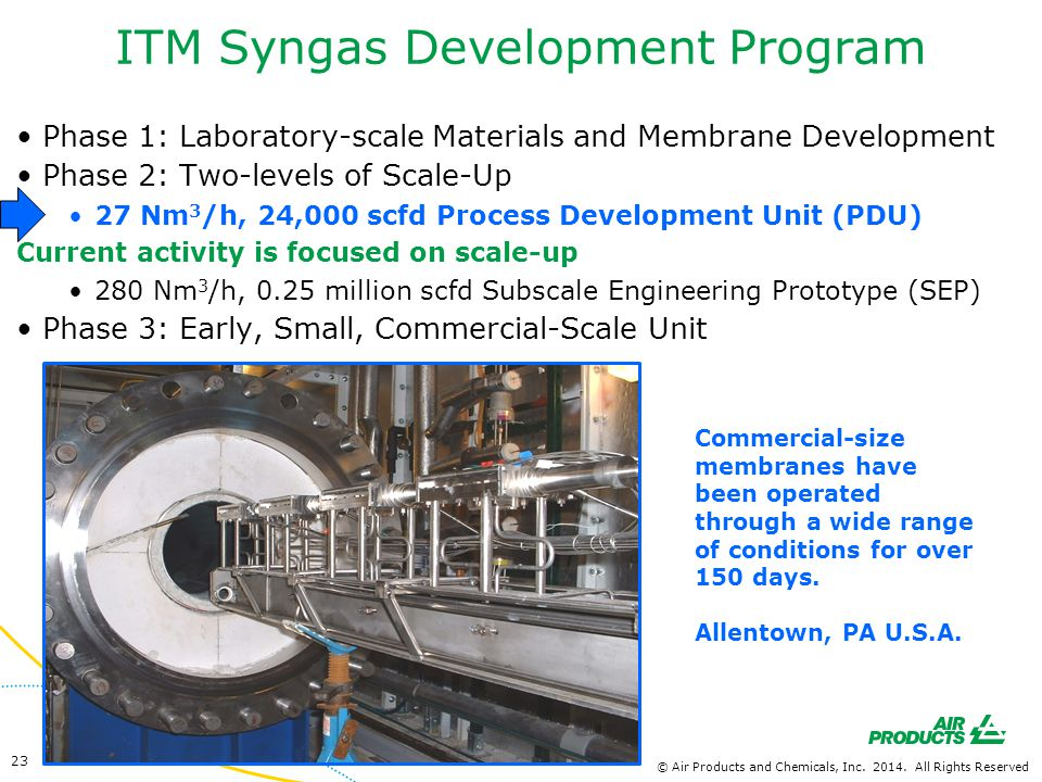 ITM Syngas Development Program