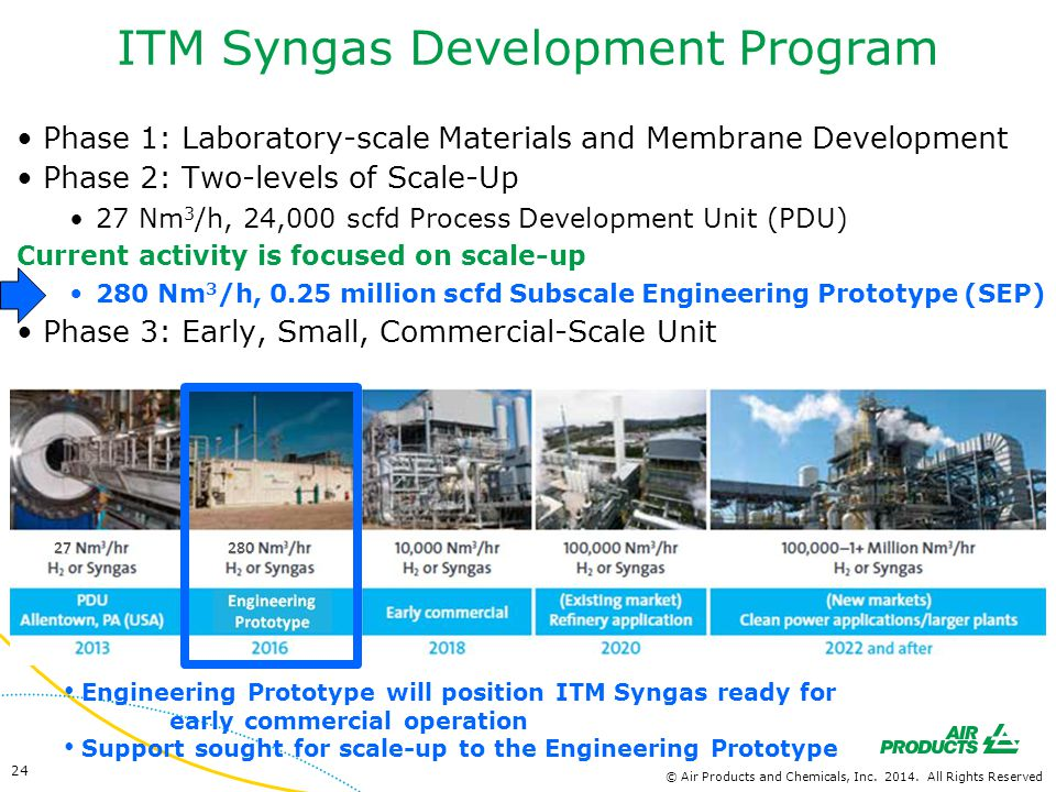 ITM Syngas Development Program