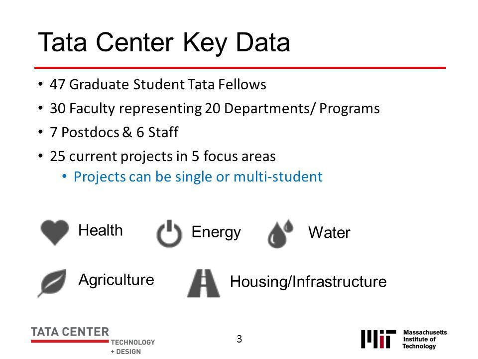 Tata Center Key Data 47 Graduate Student Tata Fellows