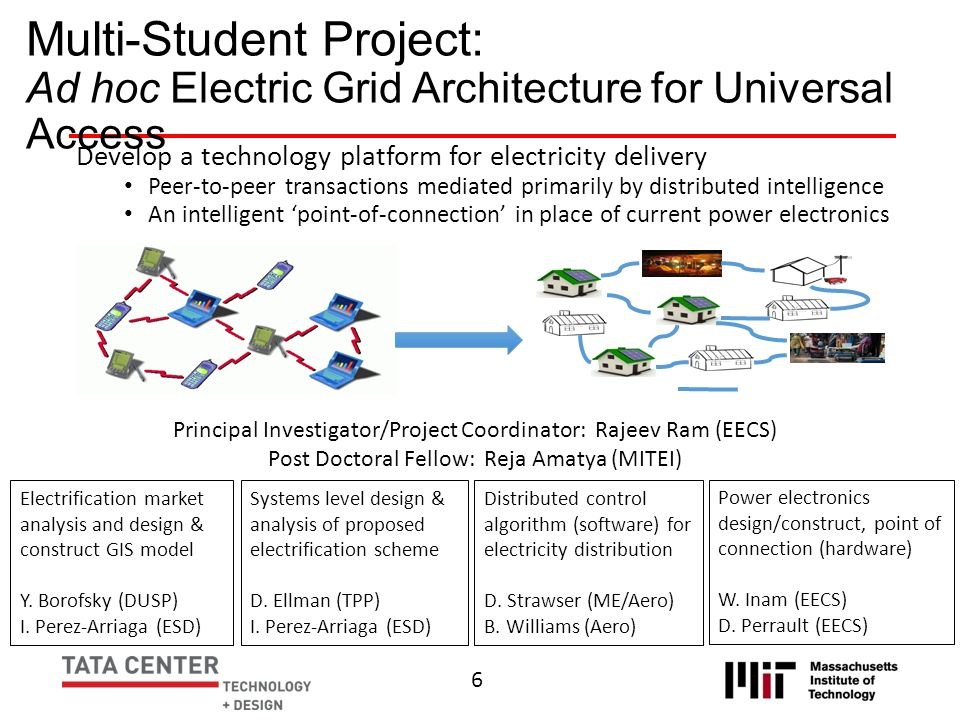 Multi-Student Project: Ad hoc Electric Grid Architecture for Universal Access