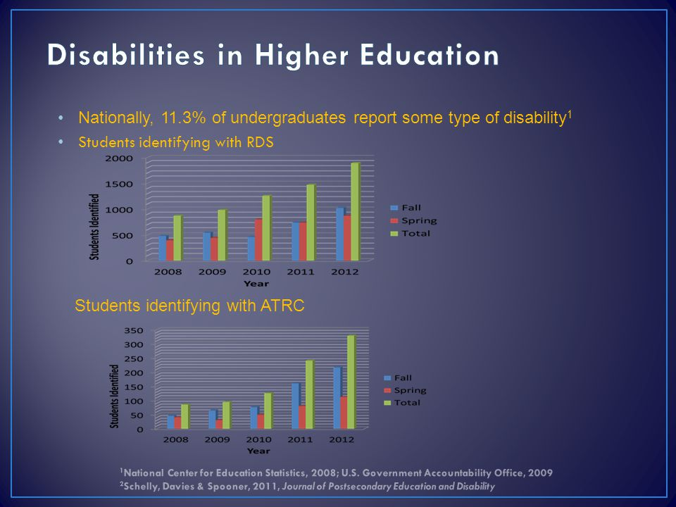 Disabilities in Higher Education