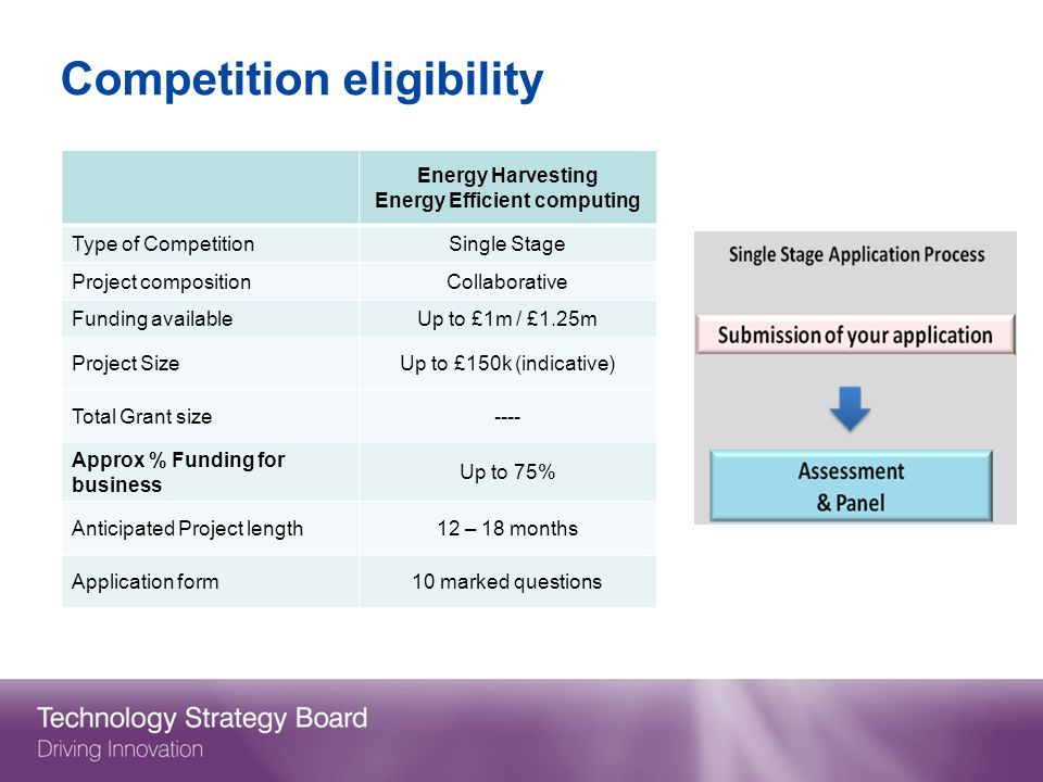 Competition eligibility