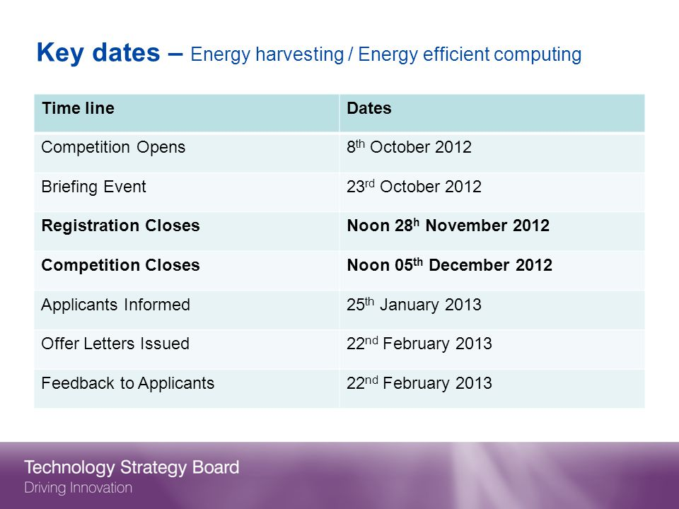 Key dates – Energy harvesting / Energy efficient computing