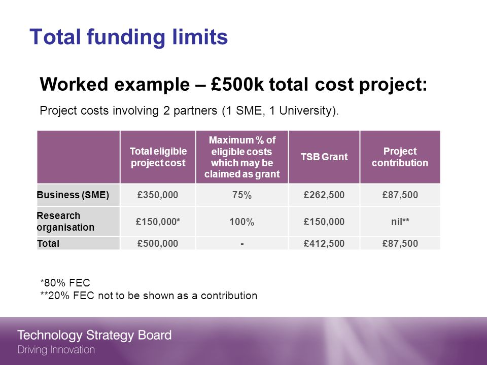 Total funding limits Worked example – £500k total cost project: