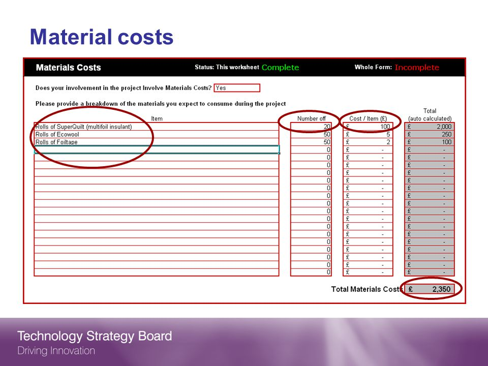 Material costs Material Costs