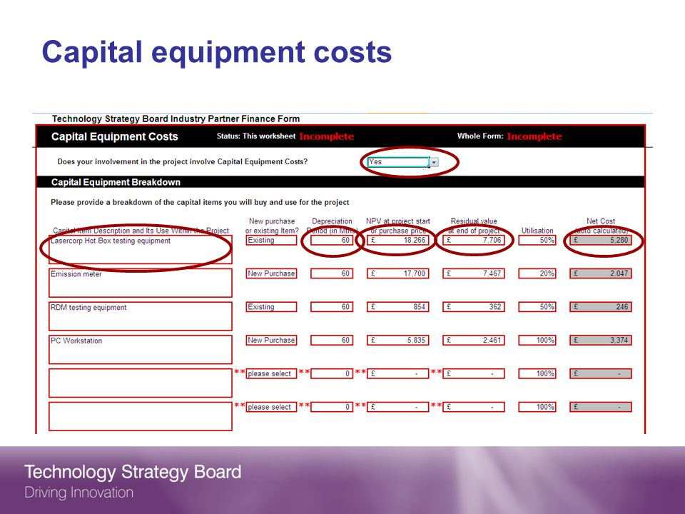 Capital equipment costs