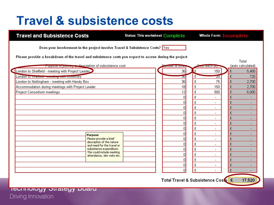 Travel & subsistence costs