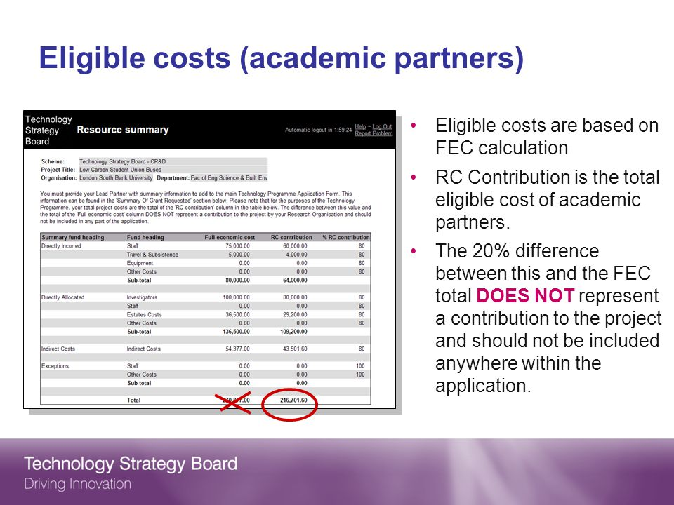 Eligible costs (academic partners)