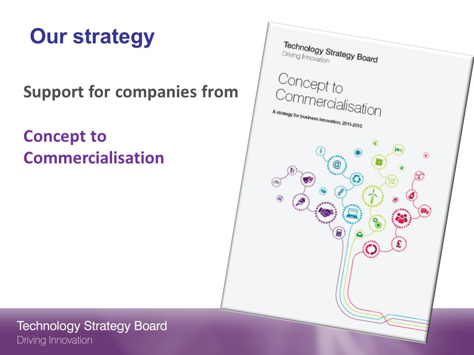 Our strategy Support for companies from Concept to Commercialisation