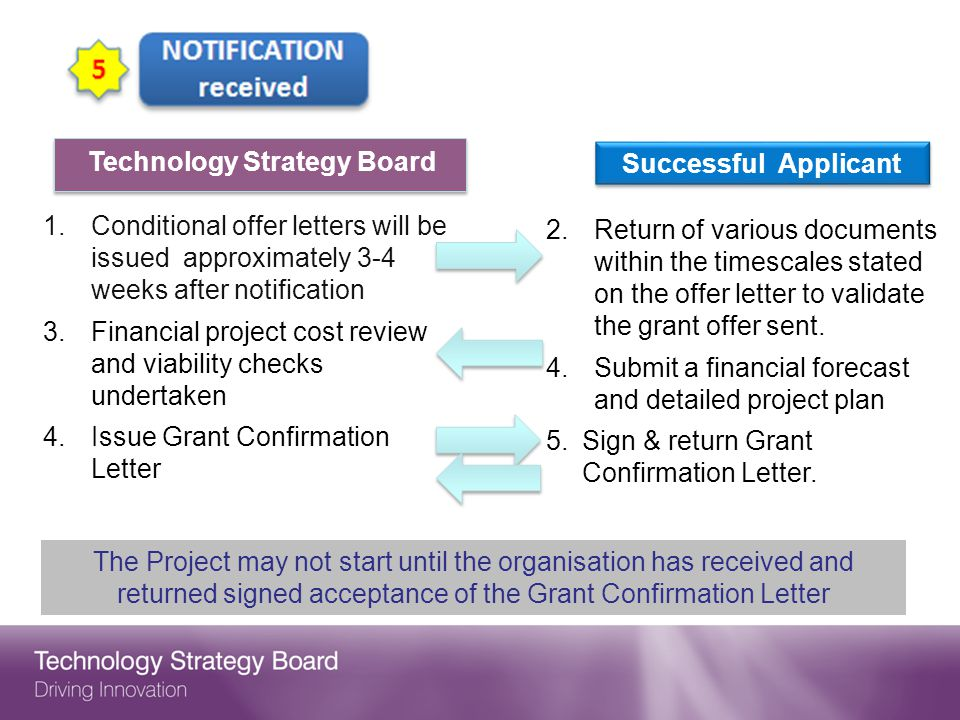 Technology Strategy Board