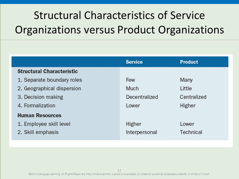 Structural Characteristics of Service Organizations versus Product Organizations