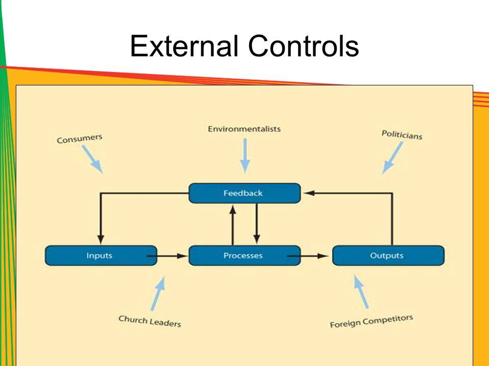 External Controls Controles externos © Goodheart-Willcox Co., Inc.