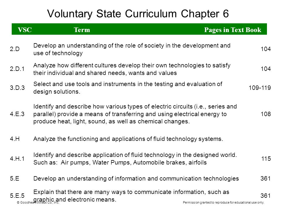 Voluntary State Curriculum Chapter 6