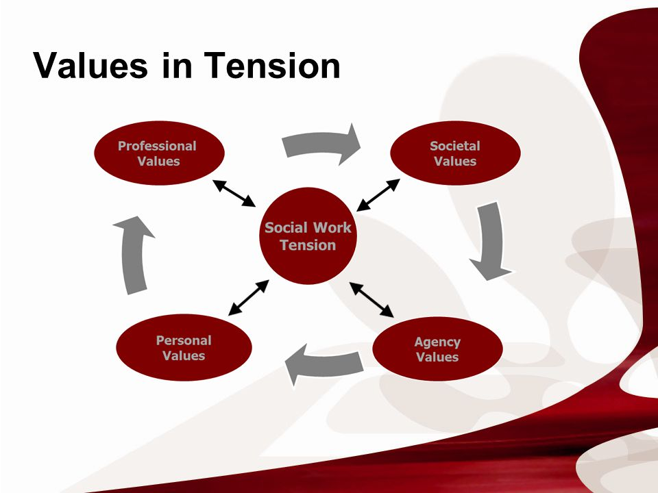 Values in tension
