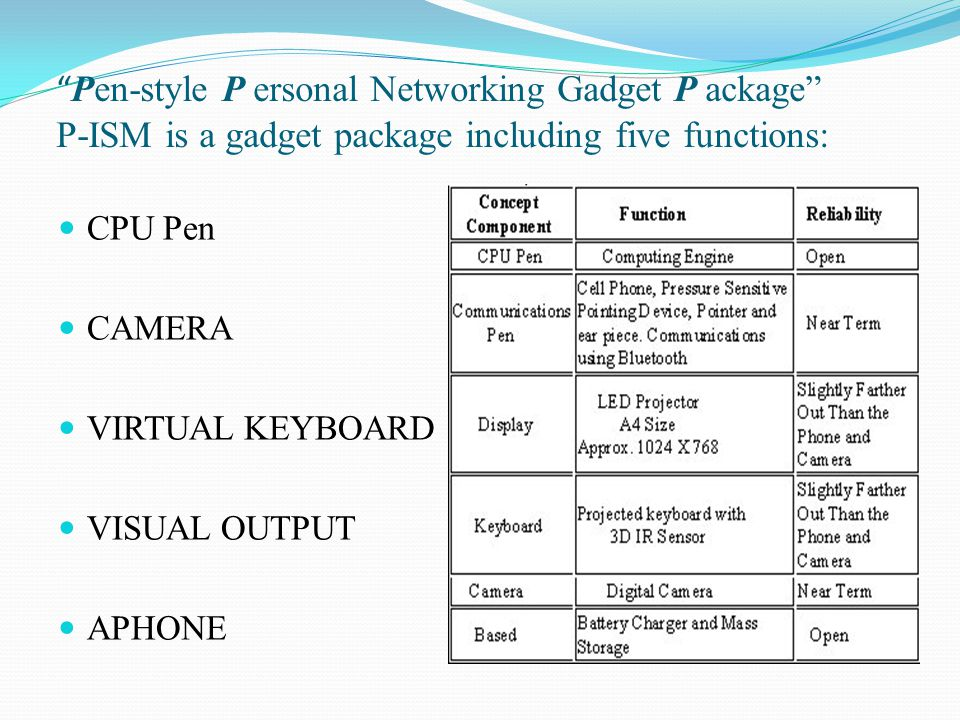 Pen-style P ersonal Networking Gadget P ackage P-ISM is a gadget package including five functions:
