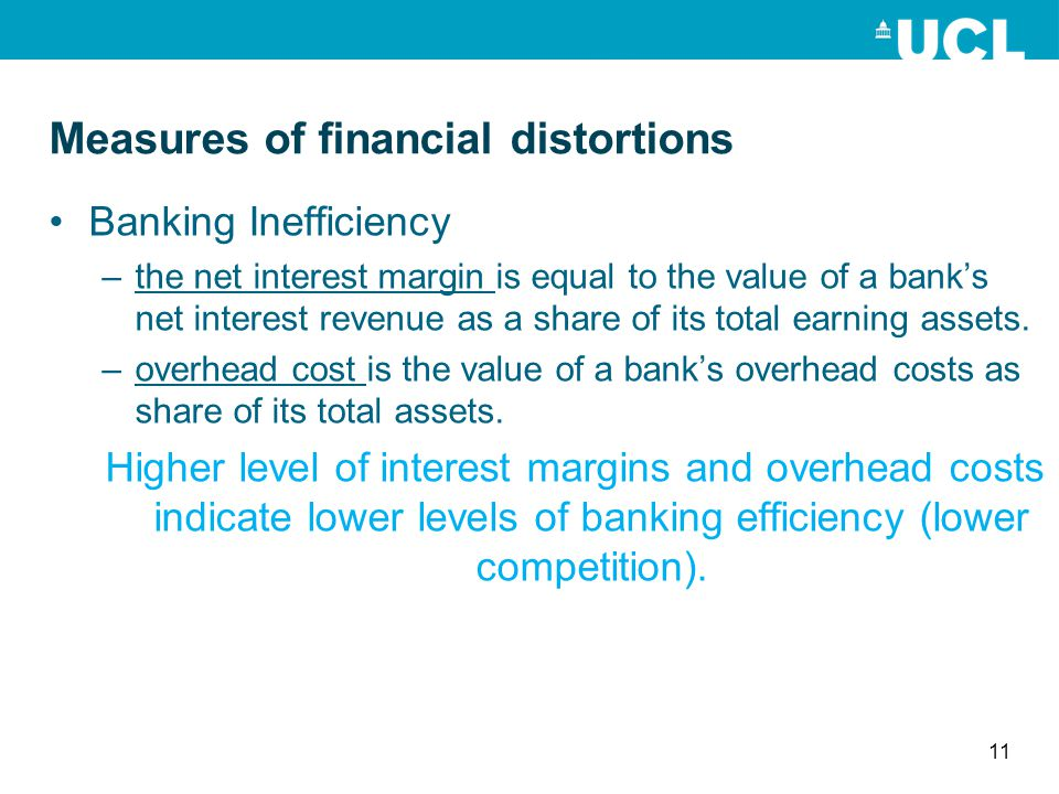 Measures of financial distortions