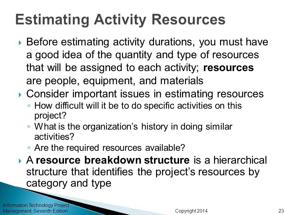 Estimating Activity Resources