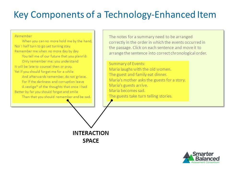 Key Components of a Technology-Enhanced Item