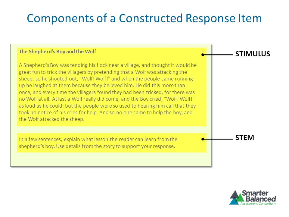 Components of a Constructed Response Item