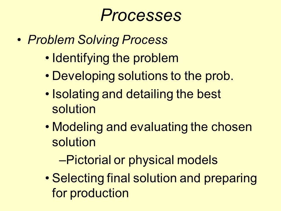 Processes Problem Solving Process Identifying the problem