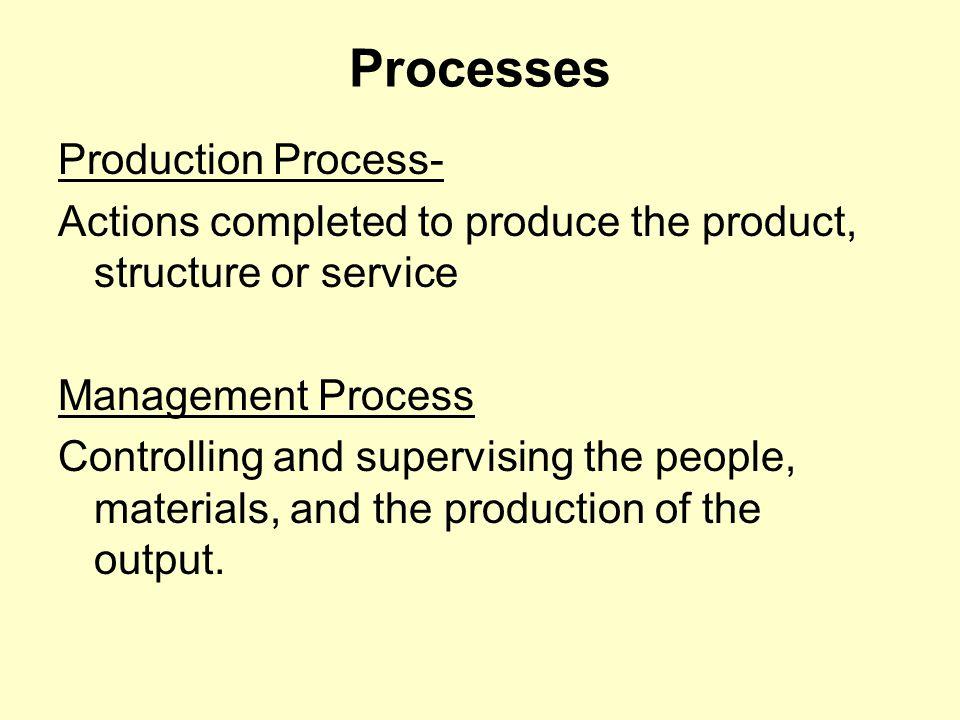 Processes Production Process-