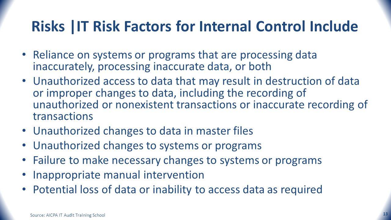 Risks |IT Risk Factors for Internal Control Include