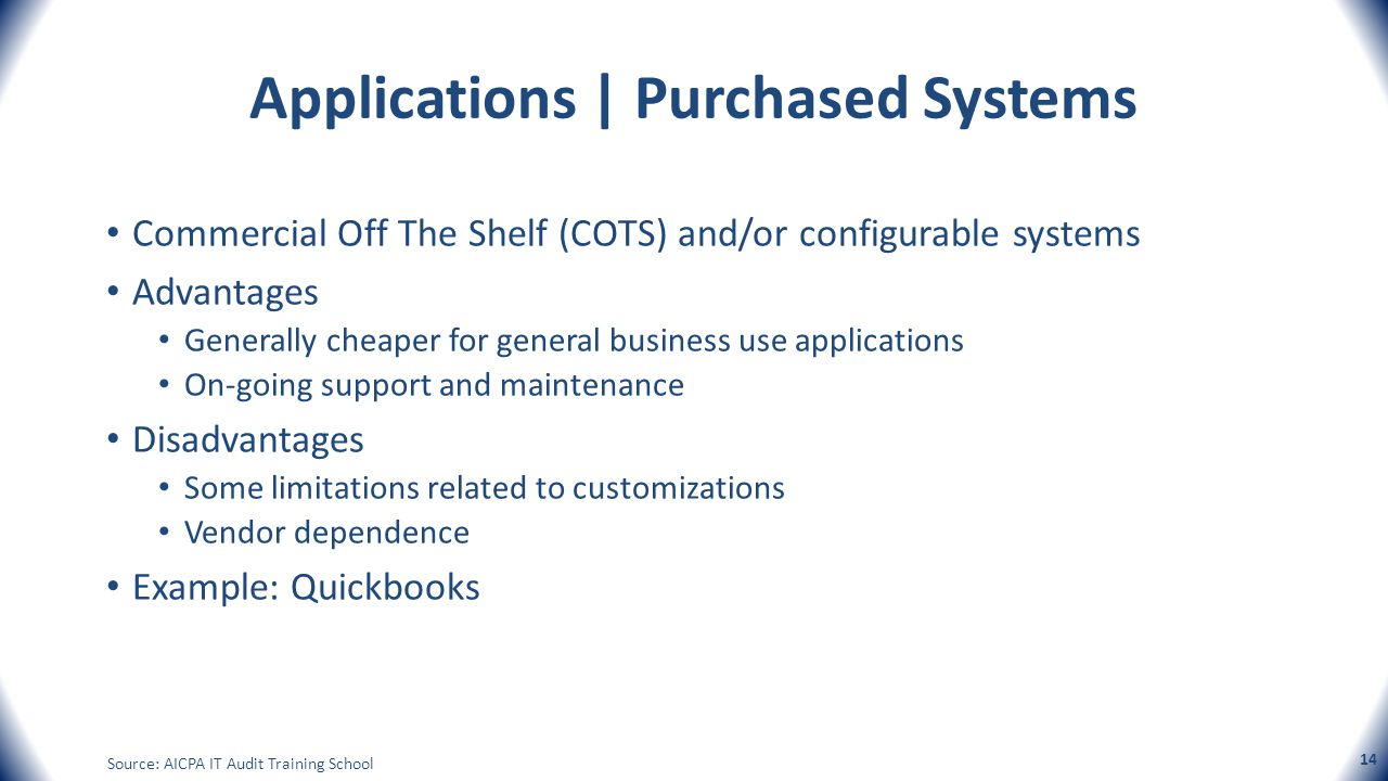 Applications | Purchased Systems