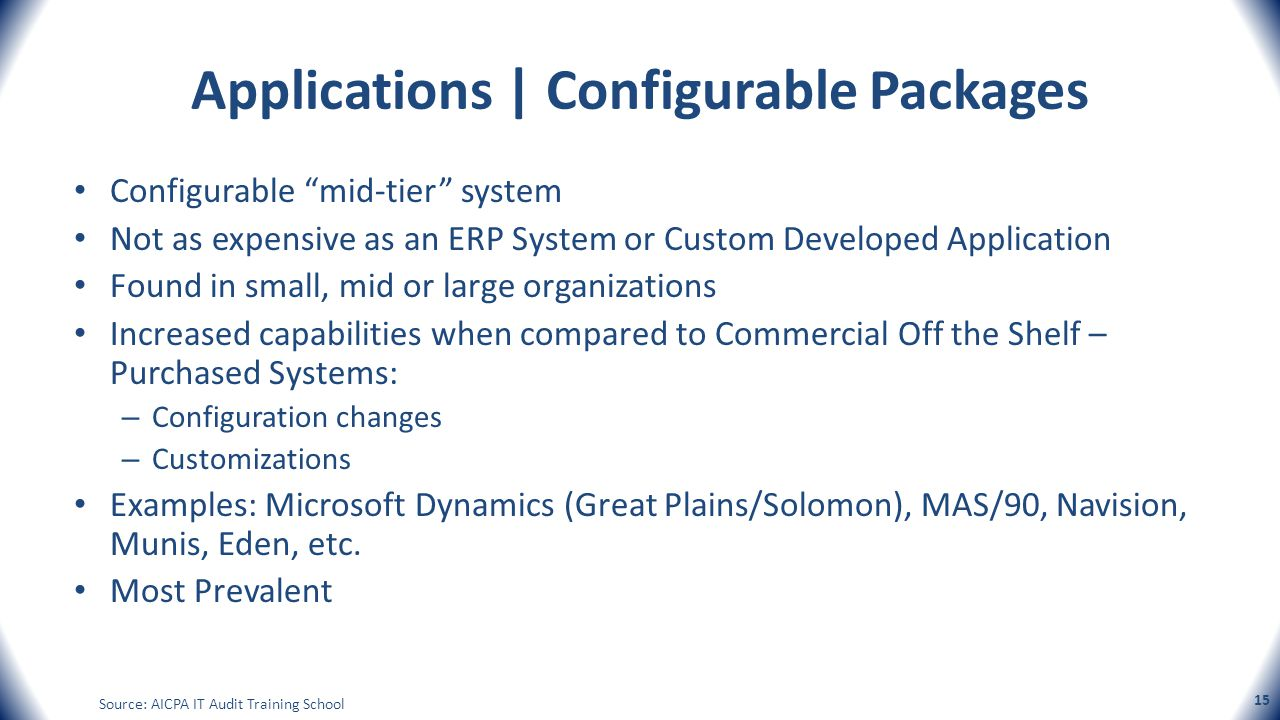 Applications | Configurable Packages