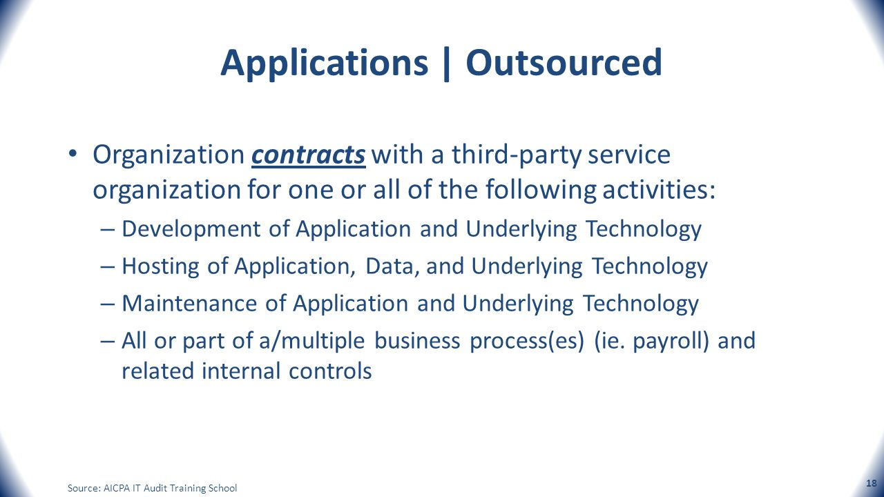 Applications | Outsourced
