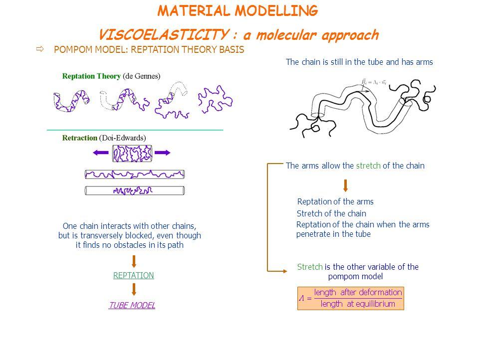 VISCOELASTICITY : a molecular approach