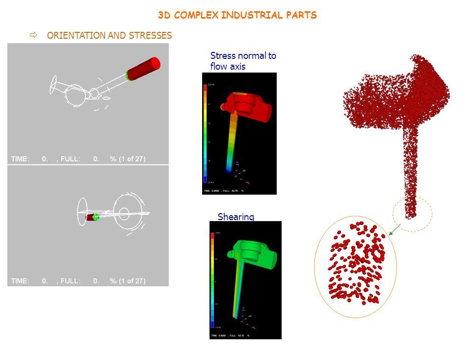 3D COMPLEX INDUSTRIAL PARTS
