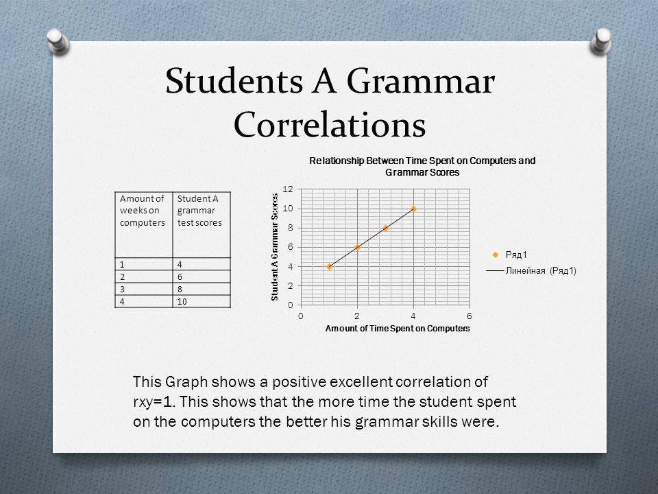 Students A Grammar Correlations