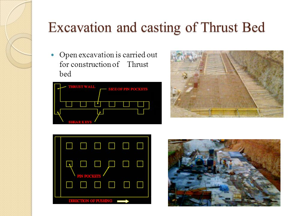 Excavation and casting of Thrust Bed