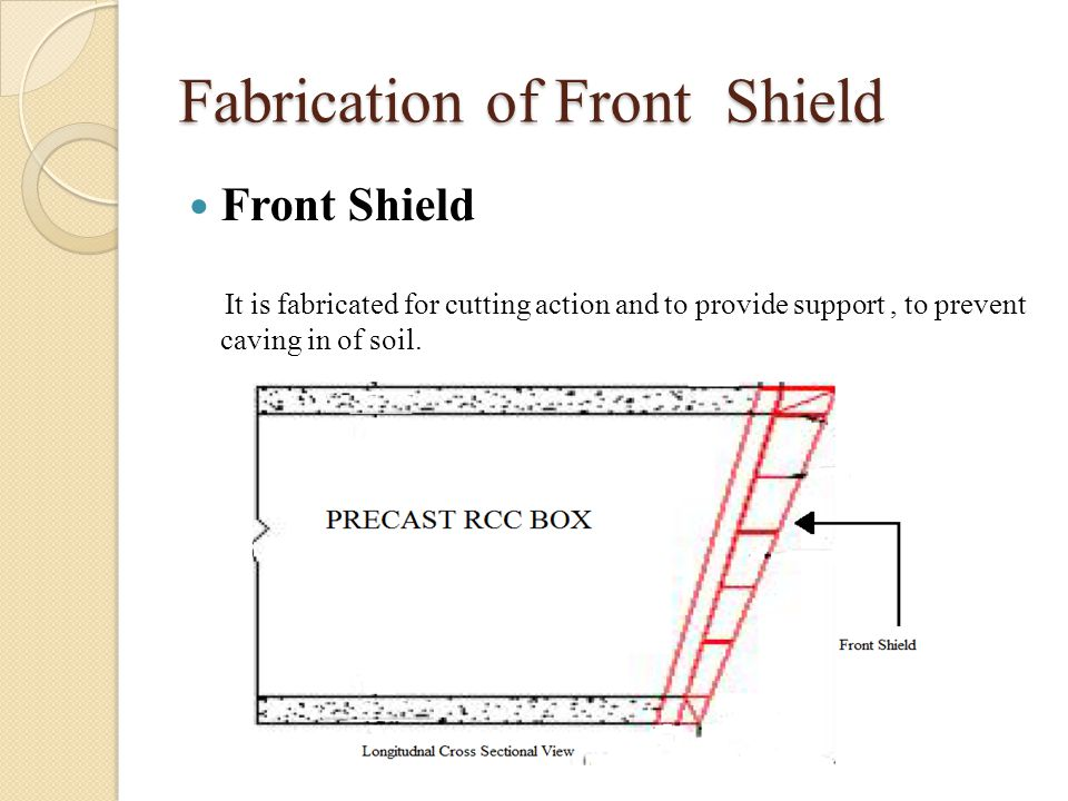 Fabrication of Front Shield
