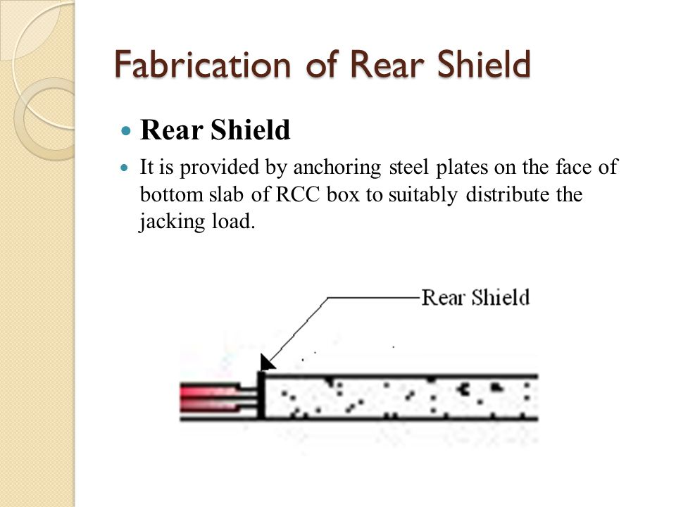 Fabrication of Rear Shield