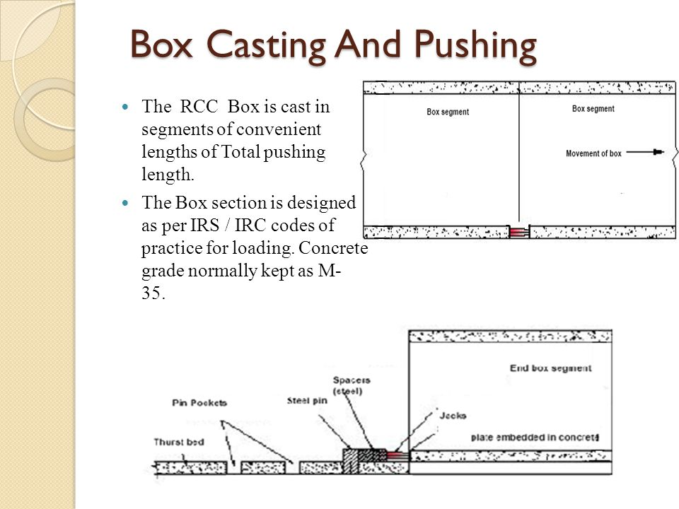 Box Casting And Pushing