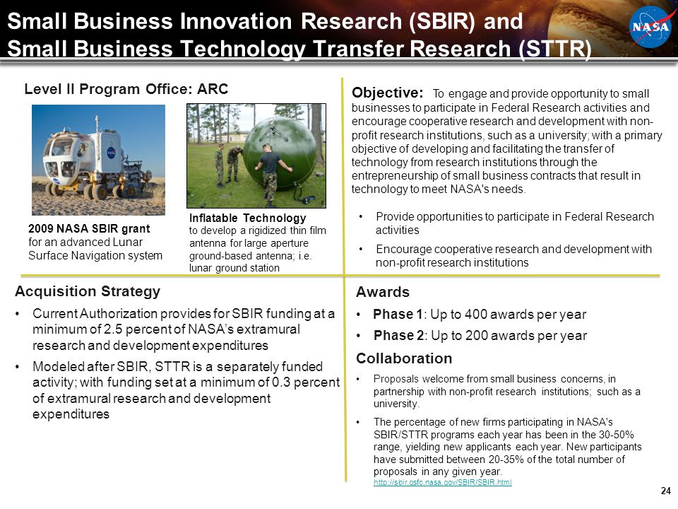 Small Business Innovation Research (SBIR) and Small Business Technology Transfer Research (STTR)