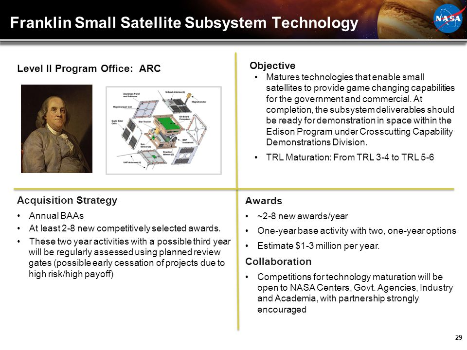 Franklin Small Satellite Subsystem Technology