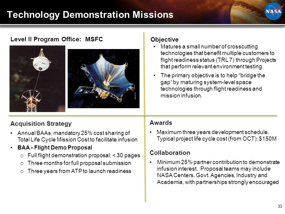 Technology Demonstration Missions