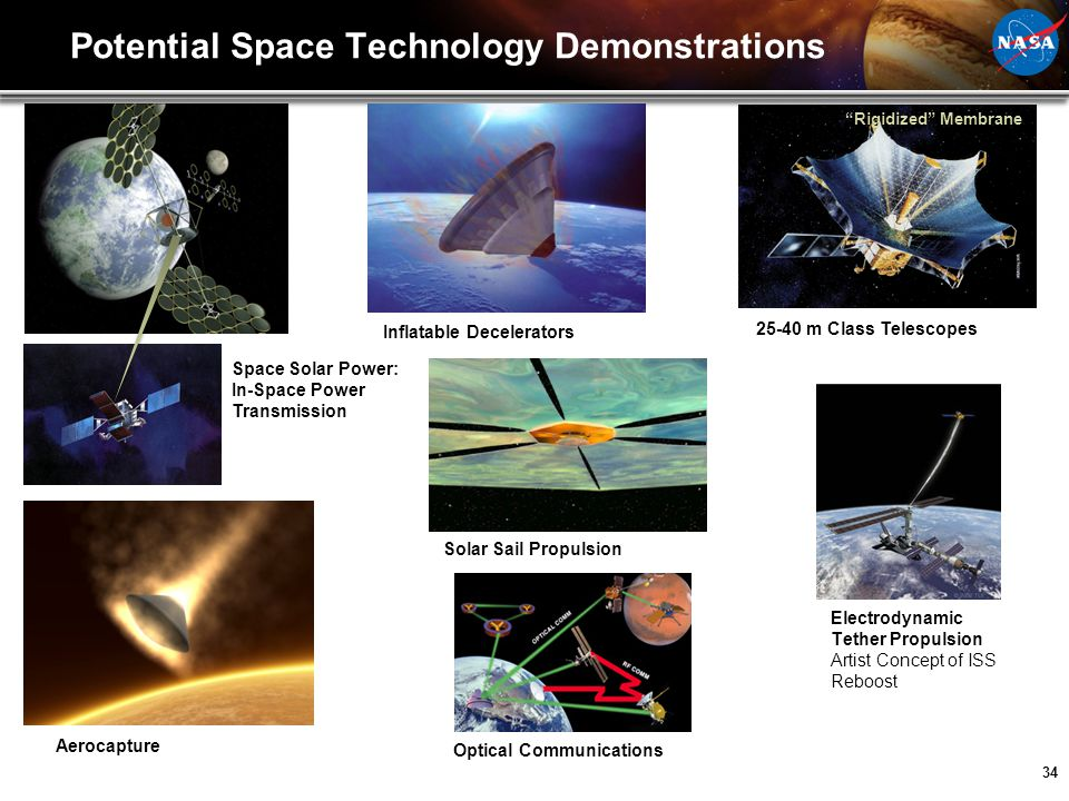 Potential Space Technology Demonstrations