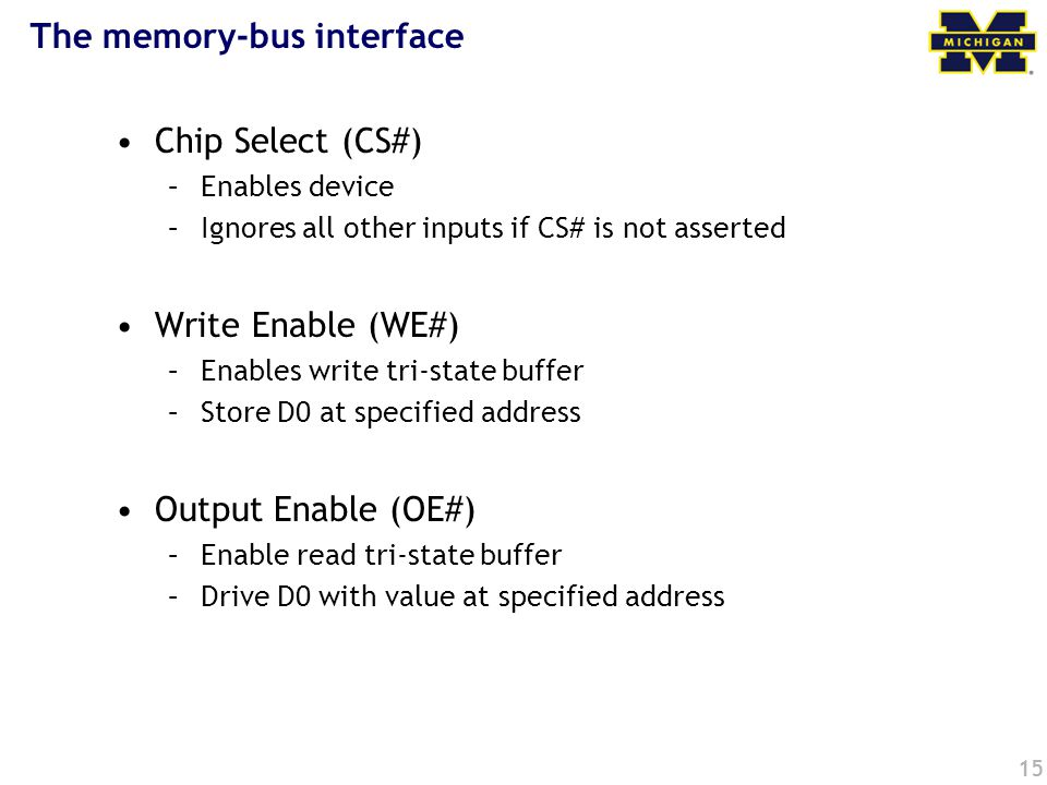 The memory-bus interface