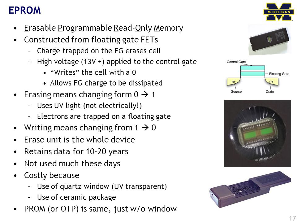 EPROM Erasable Programmable Read-Only Memory