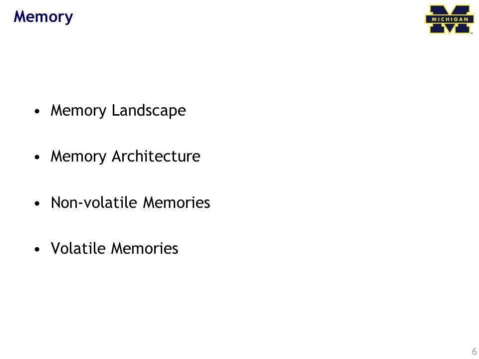 Memory Memory Landscape Memory Architecture Non-volatile Memories Volatile Memories