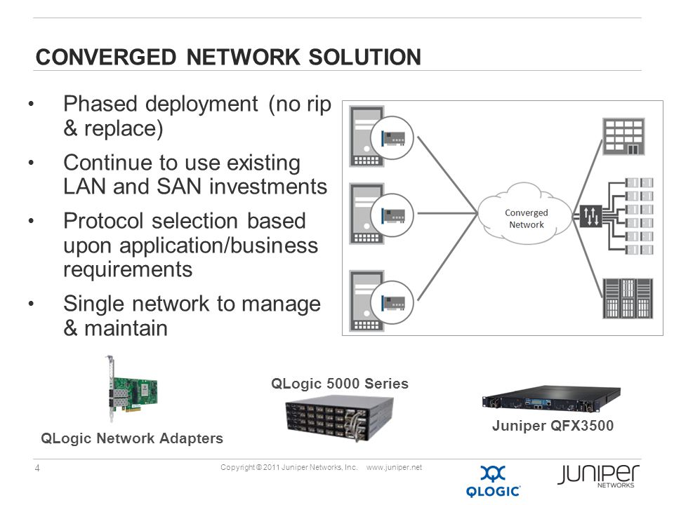 converged network solution