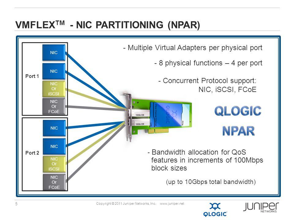 VmflexTM - NIC Partitioning (NPAR)