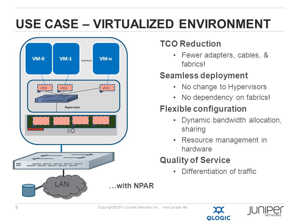 Use Case – Virtualized Environment