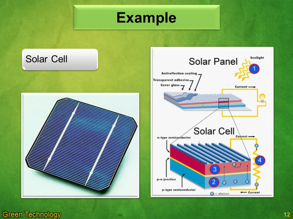 Example Solar Cell