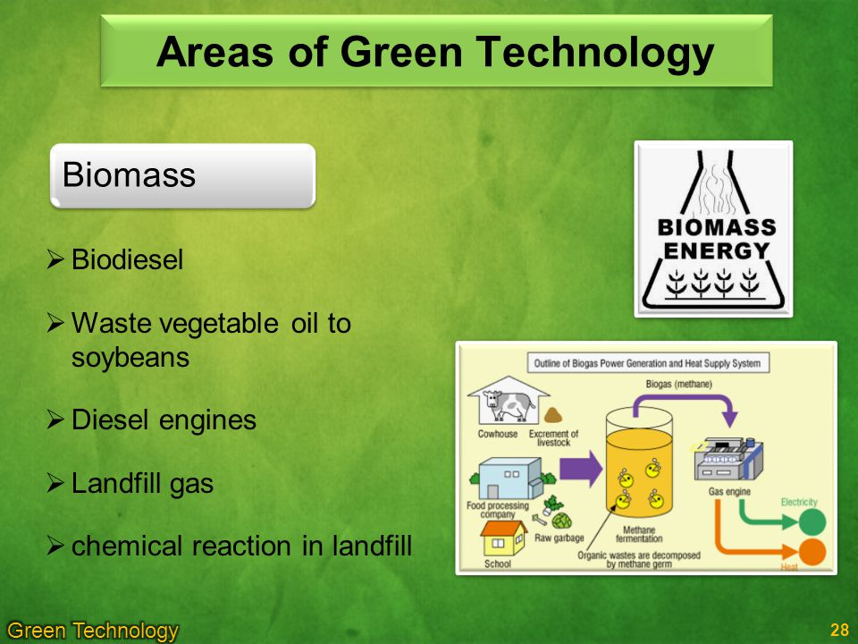 Areas of Green Technology
